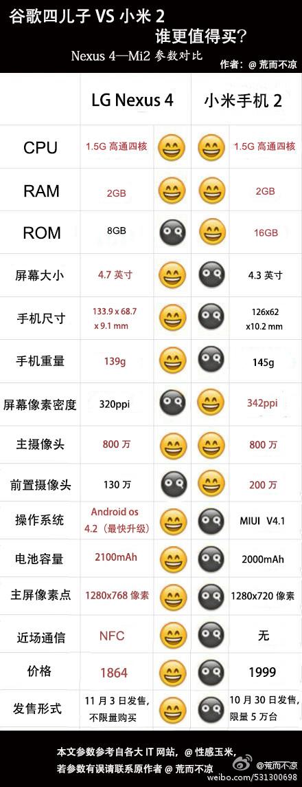 小米手机2到底值不值得买-茶几部落